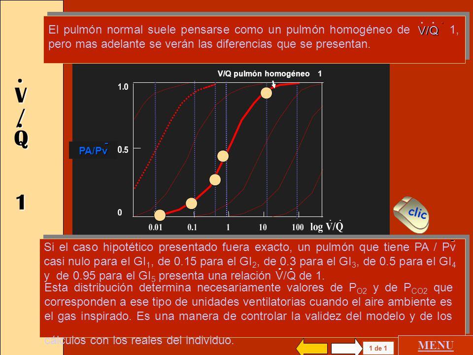 .. - PA/Pv - 1 de 1 MENU V/Q pulmón homogéneo 0. 1.. clic V/Q V/Q 0.1 0.1 V/Q V/Q 0.1 0.1.. Las unidades de V / Q bajo tienen altas concentraciones de