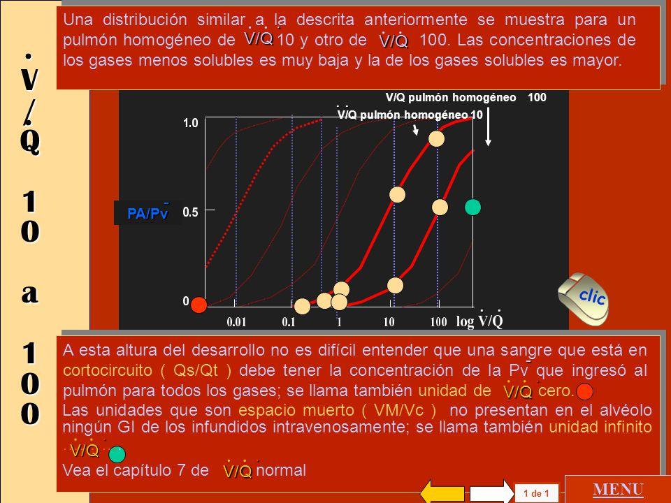.. - PA/Pv - 1 de 1 V/Q pulmón homogéneo 1 Esta distribución determina necesariamente valores de P O2 y de P CO2 que corresponden a ese tipo de unidad