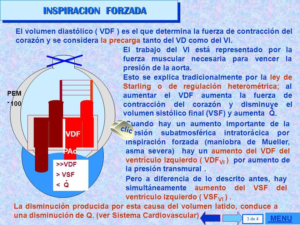 . 2 de 4 Se ha analizado la incidencia de una inspiración forzada con glotis cerrada sobre lo que se llama el