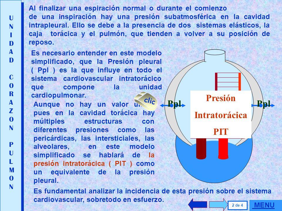 . 1 de 4 MENU UNIDADCORAZON PULMONUNIDADCORAZON PULMON Ha sido habitual en los enfoques fisiológicos y fisiopatológicos considerar dos sistemas por se
