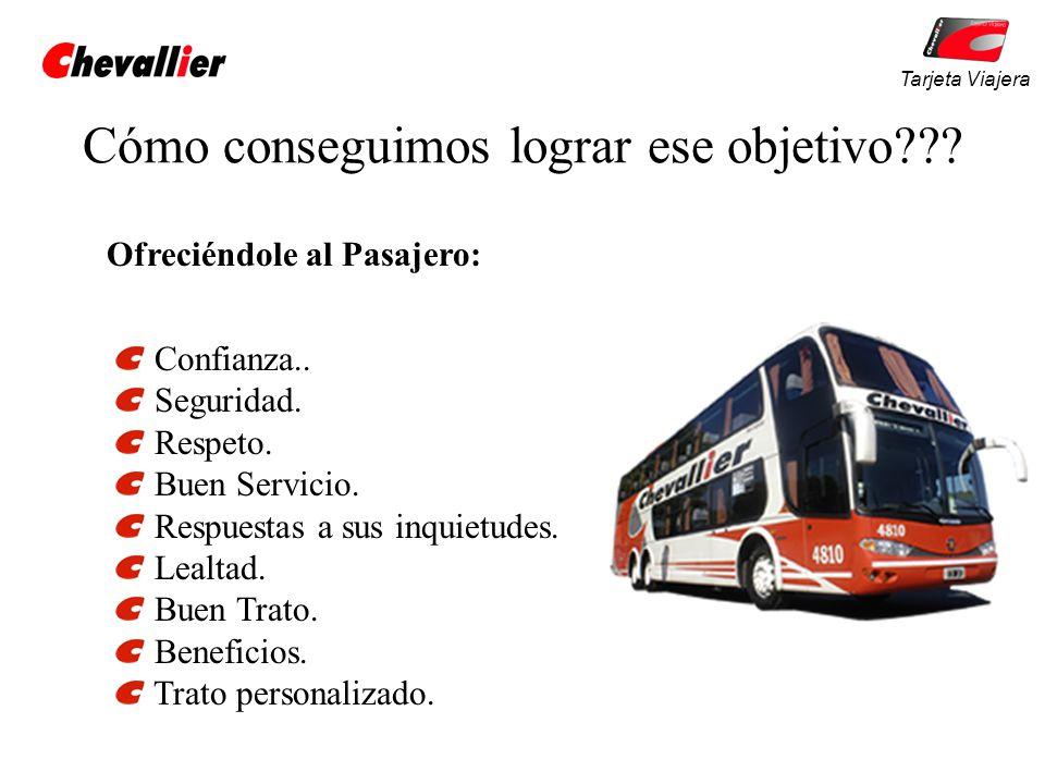 Tarjeta Viajera ¿ Cómo y dónde se asocia el pasajero.