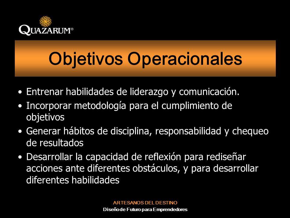 ARTESANOS DEL DESTINO Diseño de Futuro para Emprendedores Especialistas en organización & entrenamiento estratégico Pres.