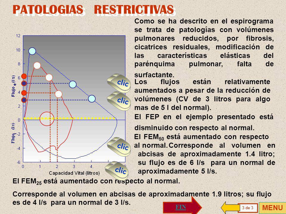 PATOLOGIAS RESTRICTIVAS PATOLOGIAS RESTRICTIVAS El VEF 1 ( ) está aumentado por encima del 80% Estas dos variables cuantifican la disminución de la re
