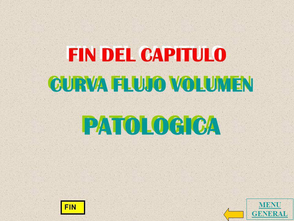 PATOLOGIAS RESTRICTIVAS PATOLOGIAS RESTRICTIVAS Como se ha descrito en el espirograma se trata de patologías con volúmenes pulmonares reducidos, por f