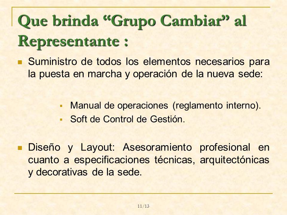 11/13 Que brinda Grupo Cambiar al Representante : Suministro de todos los elementos necesarios para la puesta en marcha y operación de la nueva sede: Manual de operaciones (reglamento interno).