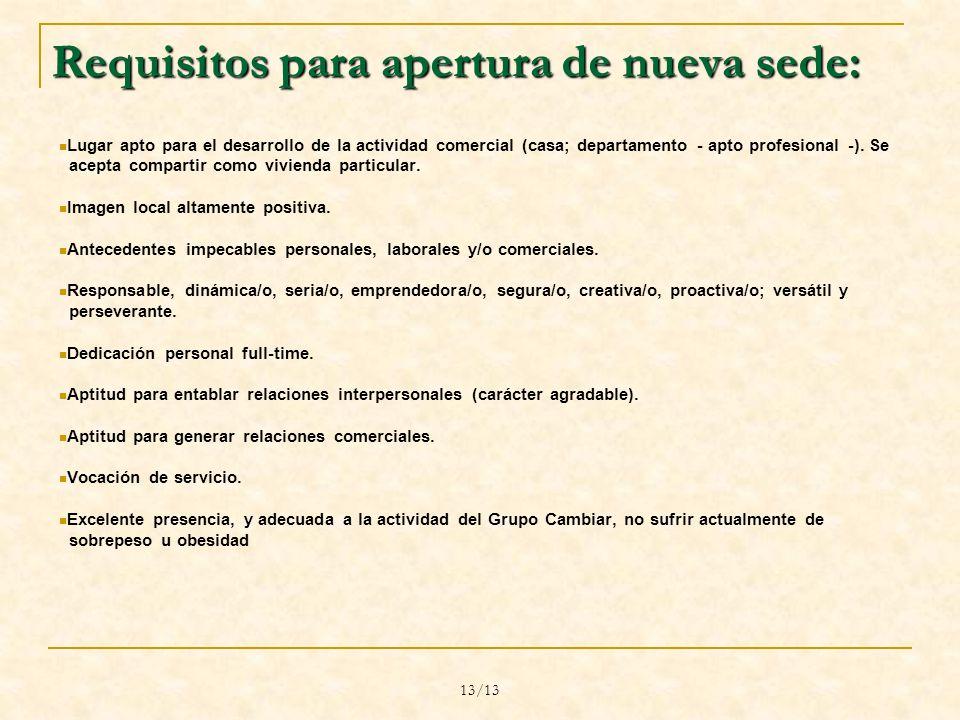 13/13 Lugar apto para el desarrollo de la actividad comercial (casa; departamento - apto profesional -).