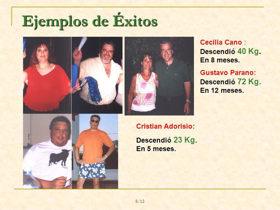 8/13 Ejemplos de Éxitos Cecilia Cano : Descendió 40 Kg.