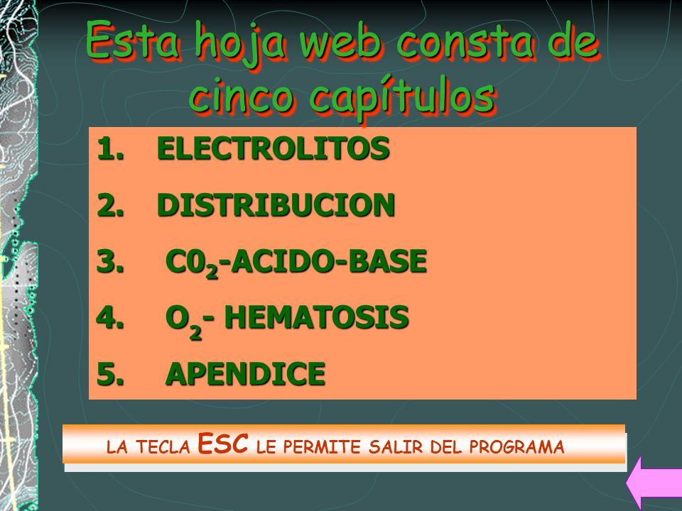 1.ELECTROLITOS 2. DISTRIBUCION 3. C0 2 -ACIDO-BASE 4.