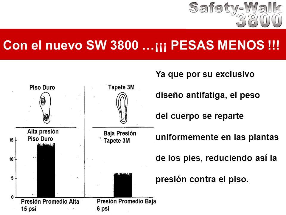 Con el nuevo SW 3800 …¡¡¡ PESAS MENOS !!! Ya que por su exclusivo diseño antifatiga, el peso del cuerpo se reparte uniformemente en las plantas de los