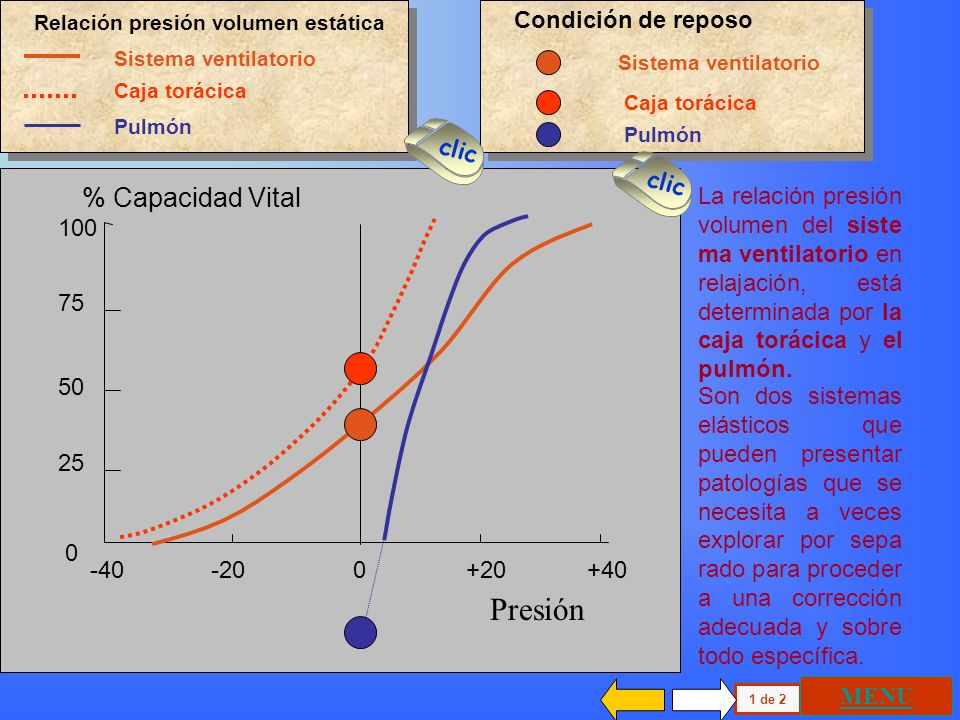 El mayor trabajo ventilatorio puede estar generado por una complacencia menor del sistema ventilatorio o porque la ventilación se produce a volúmenes