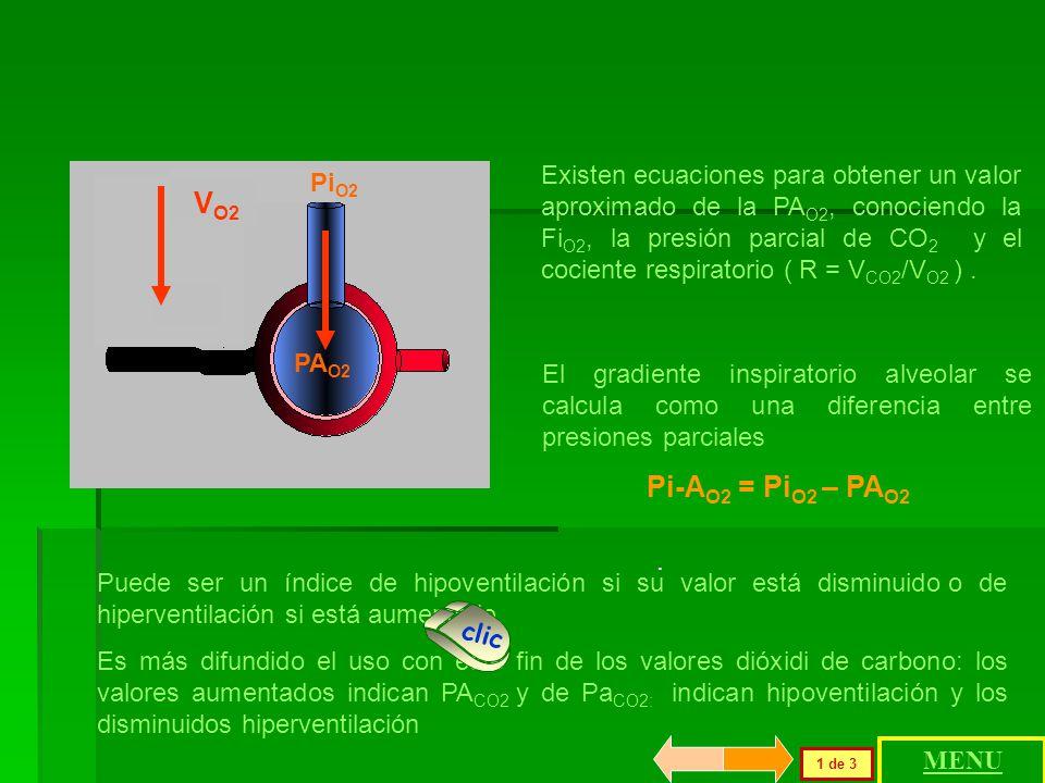 El gas inspirado tiene una tensión de vapor del agua que depende de la temperatura y su valor aumenta con ella, hasta llegar a la temperatura de ebull