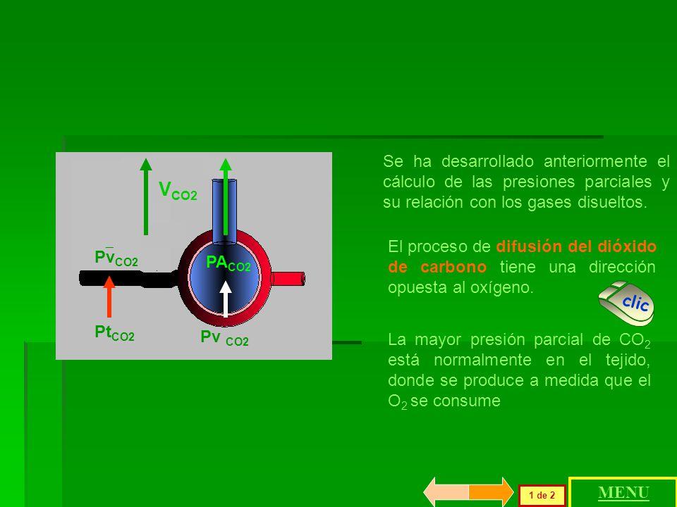 3 de 3 Ya se discutió que la P O2 alveolar en Caracas es de aproximadamente 87 mmHg por lo que la presión parcial de O 2 en arteria ( Pa O2 ) estará a