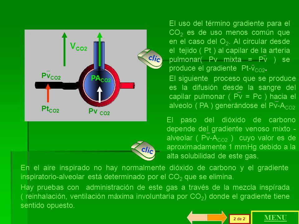 Se ha desarrollado anteriormente el cálculo de las presiones parciales y su relación con los gases disueltos. La mayor presión parcial de CO 2 está no