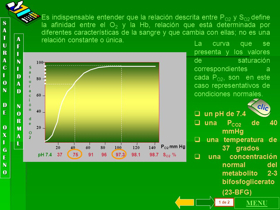 La relación descrita en la curva de disociación no eslineal, lo que en cierta medida dificulta un análisis simple de las relaciones entre la presión p
