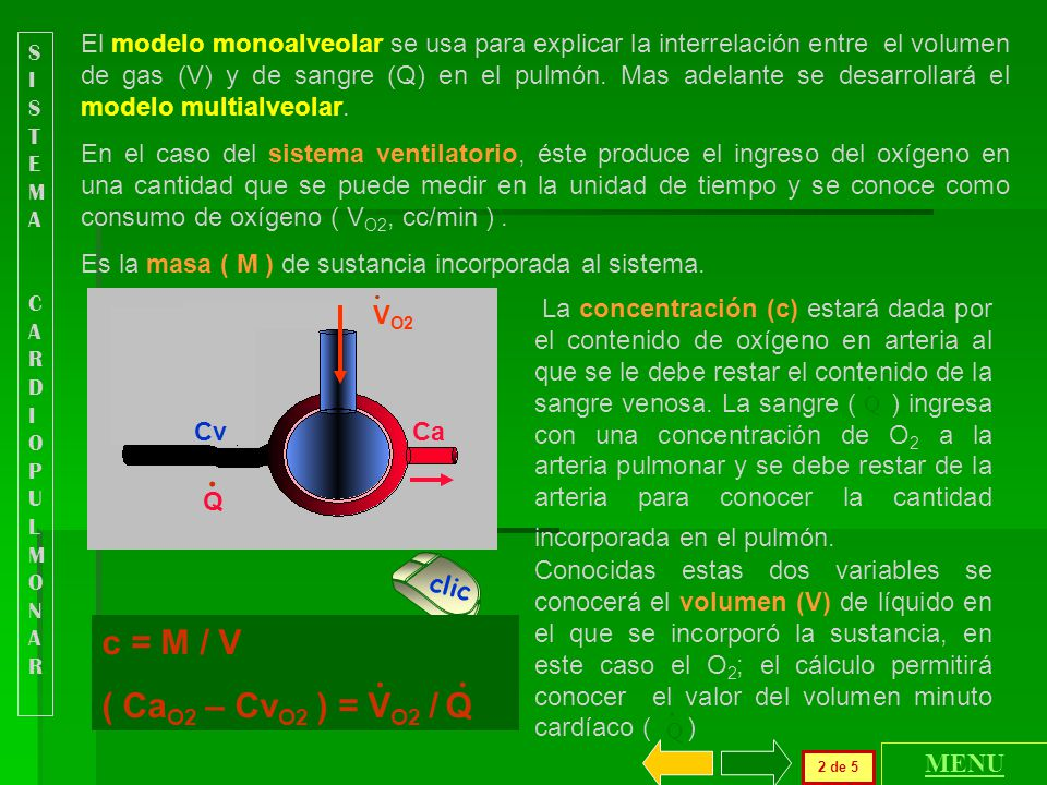 CvCa 2 de 5 SISTEMACARDIOPULMONARSISTEMACARDIOPULMONAR MENU Conocidas estas dos variables se conocerá el volumen (V) de líquido en el que se incorporó la sustancia, en este caso el O 2 ; el cálculo permitirá conocer el valor del volumen minuto cardíaco ( ) Q.