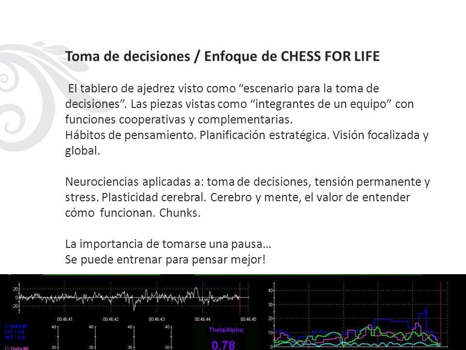 Toma de decisiones / Enfoque de CHESS FOR LIFE El tablero de ajedrez visto como escenario para la toma de decisiones. Las piezas vistas como integrant