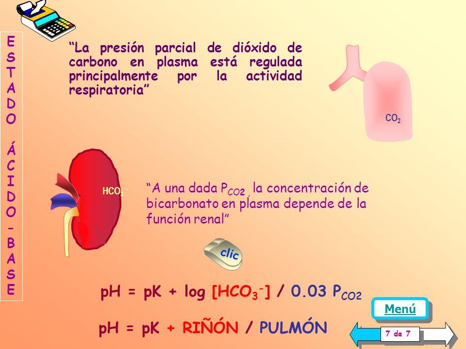 En condiciones normales, la [HCO 3 - ] es de 24 mEq/l y la P CO2 es 40 mm Hg. El pK´ del buffer bicarbonato es 6.1. Al sustituir estos valores en la e