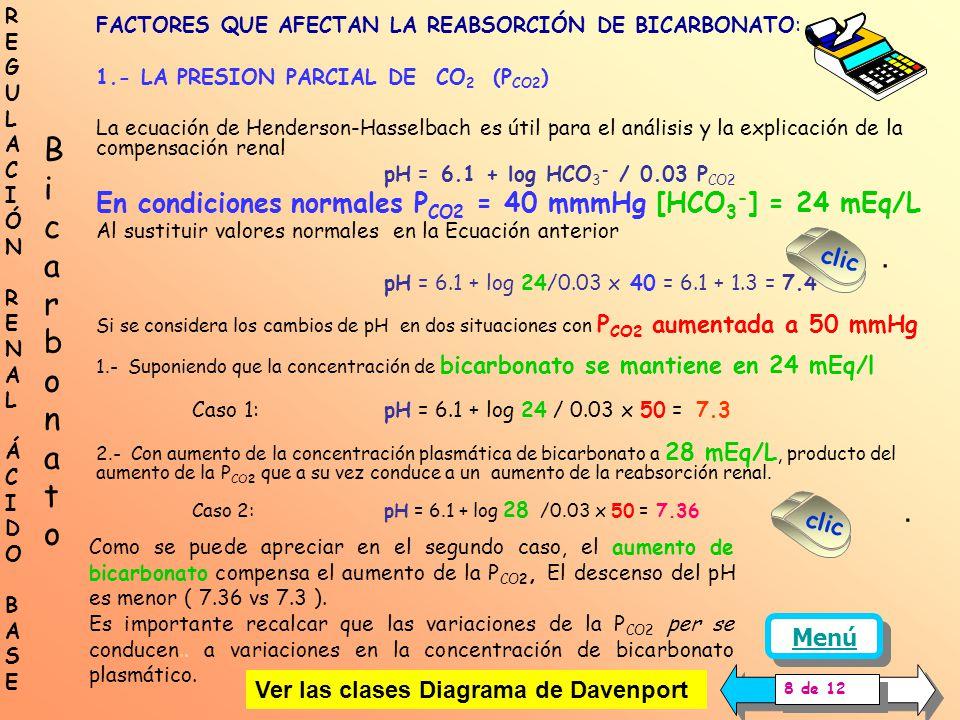 FACTORES QUE AFECTAN LA REABSORCIÓN DE BICARBONATO: 1.- AUMENTO DE LA PRESION PARCIAL DE CO 2 (P CO2 ) Luz tubular capilar Célula tubular AC CO 2 HCO