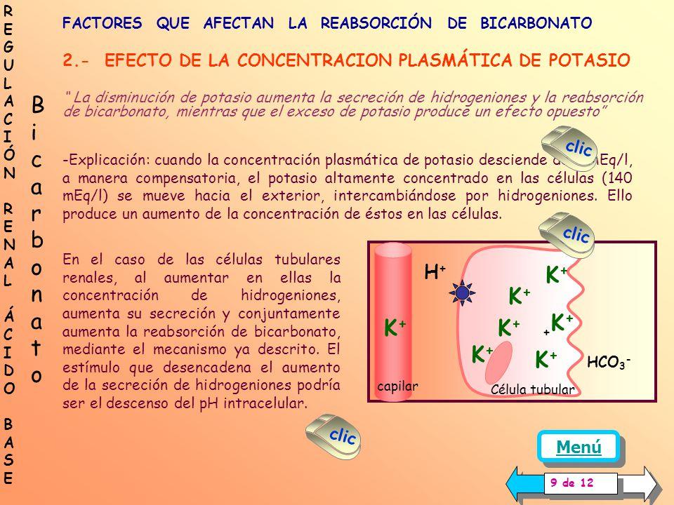 FACTORES QUE AFECTAN LA REABSORCIÓN DE BICARBONATO: 1.- LA PRESION PARCIAL DE CO 2 (P CO2 ) La ecuación de Henderson-Hasselbach es útil para el anális