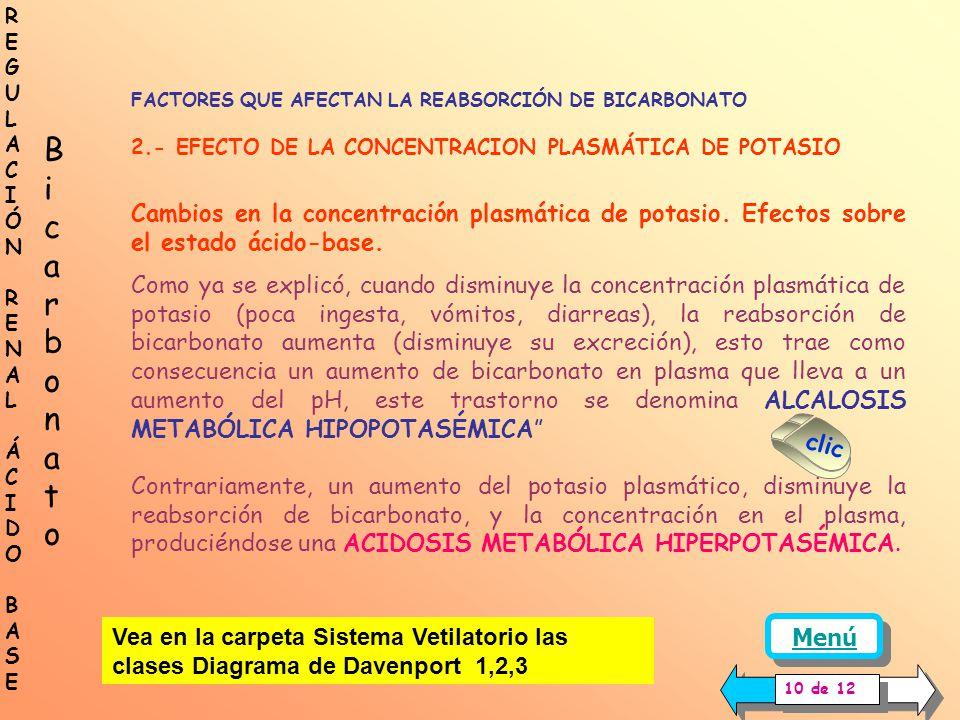 luz capilar K+K+ K+K+ K+K+ K+K+ K+K+ Célula tubular FACTORES QUE AFECTAN LA REABSORCIÓN DE BICARBONATO 2.- EFECTO DE LA CONCENTRACION PLASMÁTICA DE PO