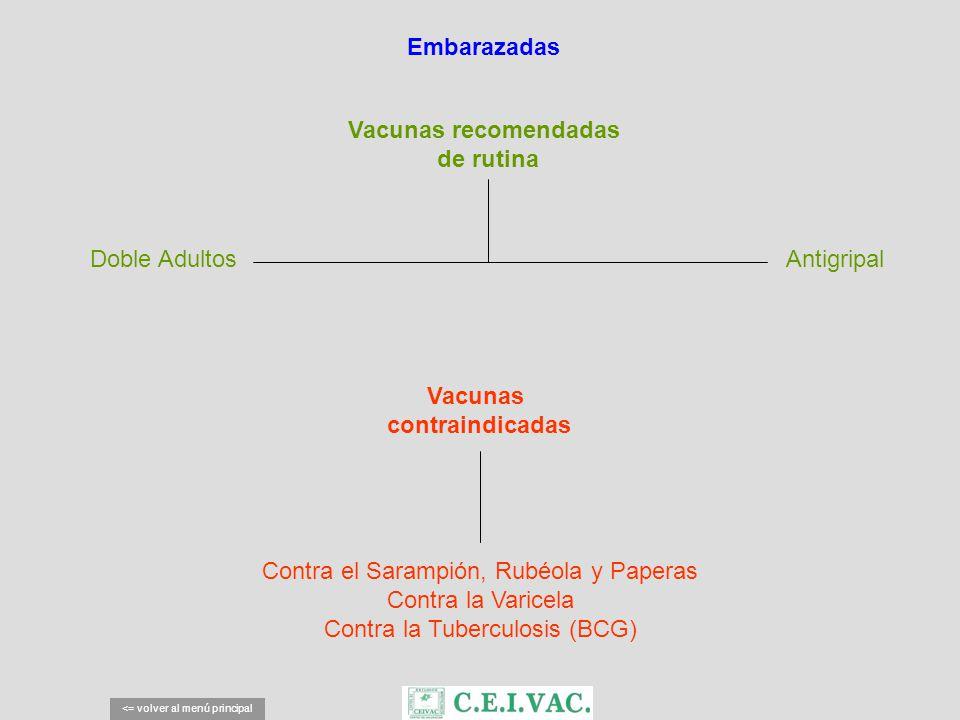Embarazadas Vacunas recomendadas de rutina Doble AdultosAntigripal Vacunas contraindicadas Contra el Sarampión, Rubéola y Paperas Contra la Varicela C