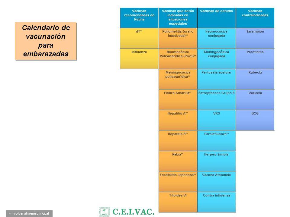Calendario de vacunación para embarazadas <= volver al menú principal