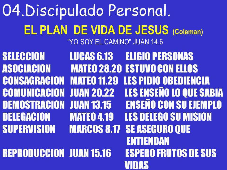 04.Discipulado Personal. EL PLAN DE VIDA DE JESUS (Coleman) YO SOY EL CAMINO JUAN 14.6 SELECCION LUCAS 6.13 ELIGIO PERSONAS ASOCIACION MATEO 28.20 EST