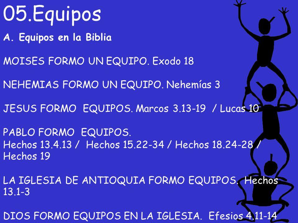 05.Equipos A. Equipos en la Biblia MOISES FORMO UN EQUIPO. Exodo 18 NEHEMIAS FORMO UN EQUIPO. Nehemías 3 JESUS FORMO EQUIPOS. Marcos 3.13-19 / Lucas 1