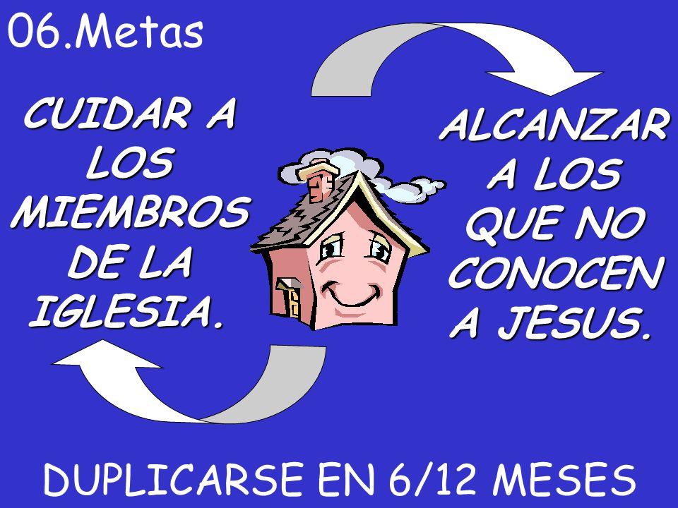 06.Metas DUPLICARSE EN 6/12 MESES CUIDAR A LOS MIEMBROS DE LA IGLESIA. ALCANZAR A LOS QUE NO CONOCEN A JESUS.