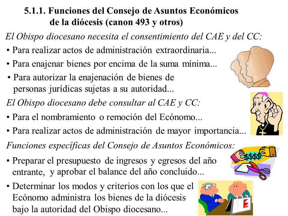 Preparar el presupuesto de ingresos y egresos del año entrante, y aprobar el balance del año concluido... 5.1.1. Funciones del Consejo de Asuntos Econ