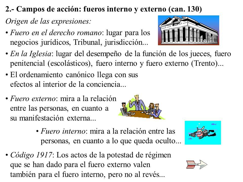 2.- Campos de acción: fueros interno y externo (can. 130) Fuero en el derecho romano: lugar para los negocios jurídicos, Tribunal, jurisdicción... En
