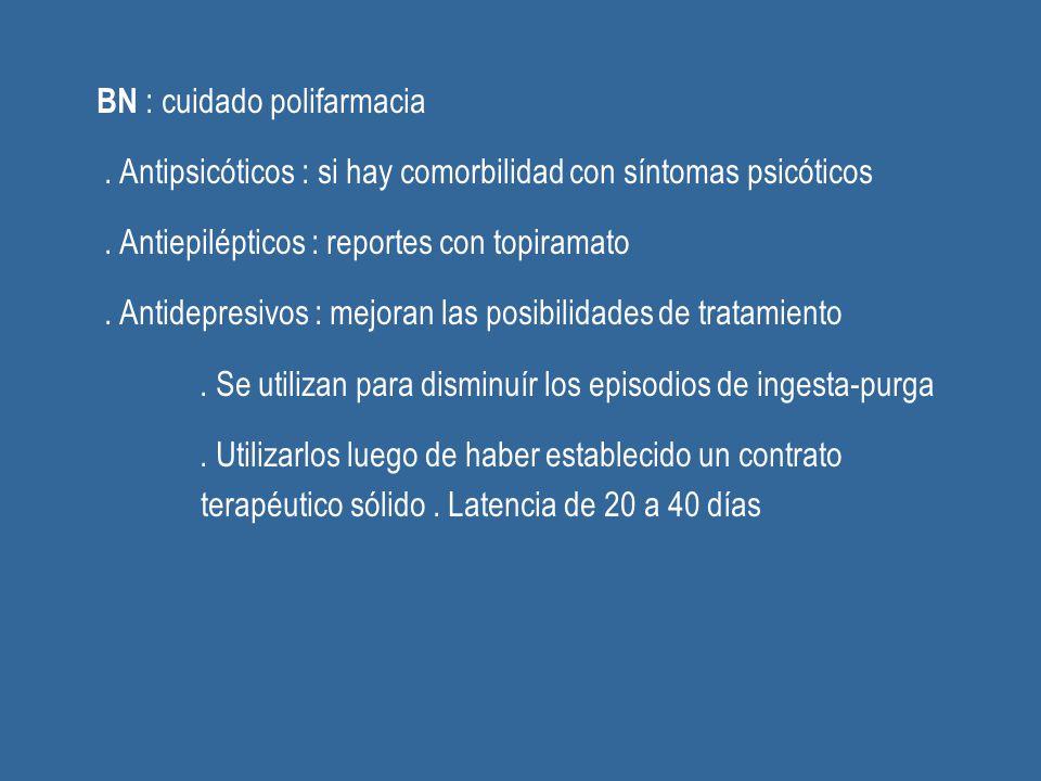 BN : cuidado polifarmacia. Antipsicóticos : si hay comorbilidad con síntomas psicóticos. Antiepilépticos : reportes con topiramato. Antidepresivos : m