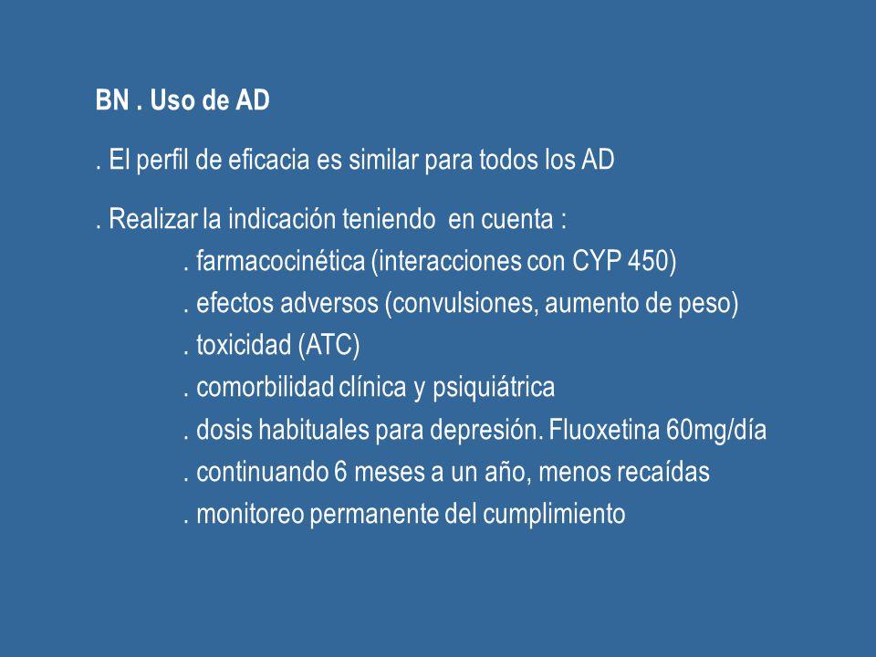 BN. Uso de AD. El perfil de eficacia es similar para todos los AD. Realizar la indicación teniendo en cuenta :. farmacocinética (interacciones con CYP