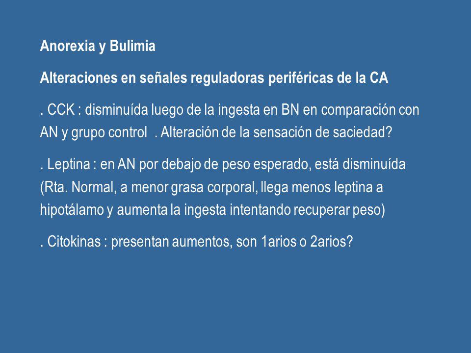 Anorexia y Bulimia Alteraciones en señales reguladoras periféricas de la CA. CCK : disminuída luego de la ingesta en BN en comparación con AN y grupo
