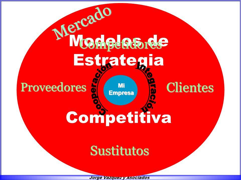 Jorge Vázquez y Asociados Modelos de Estrategia Competitiva Mi Empresa Competidores Mercado Proveedores Sustitutos Clientes