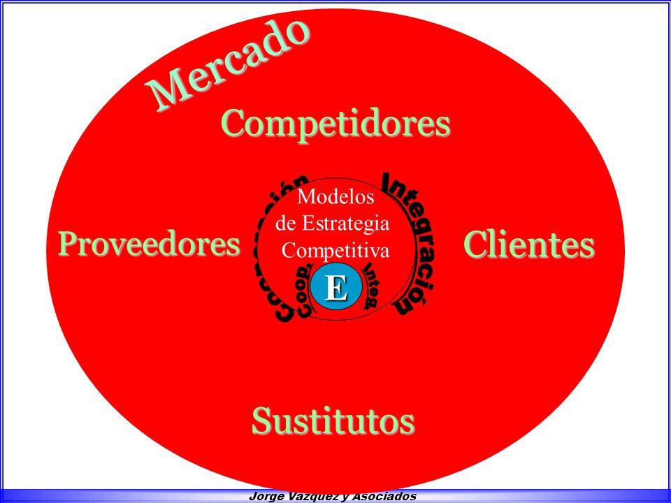 Jorge Vázquez y Asociados Competidores Mercado Proveedores Sustitutos Clientes Mi Empresa Modelos de Estrategia Competitiva E