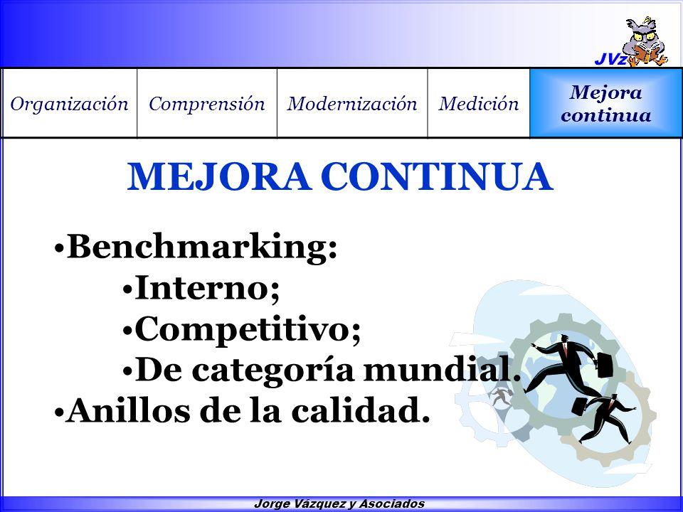 Jorge Vázquez y Asociados OrganizaciónComprensiónModernizaciónMedición Mejora continua Benchmarking: Interno; Competitivo; De categoría mundial.