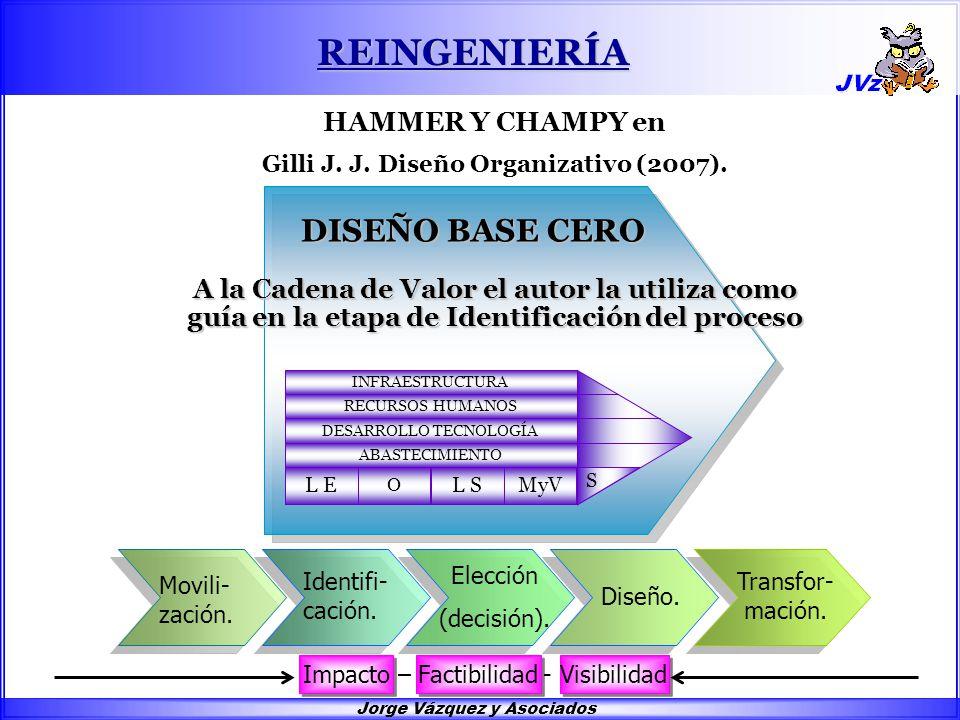 Jorge Vázquez y Asociados REINGENIERÍA L E O L SMyV ABASTECIMIENTO DESARROLLO TECNOLOGÍA RECURSOS HUMANOS INFRAESTRUCTURA S DISEÑO BASE CERO A la Cadena de Valor el autor la utiliza como guía en la etapa de Identificación del proceso HAMMER Y CHAMPY en Gilli J.