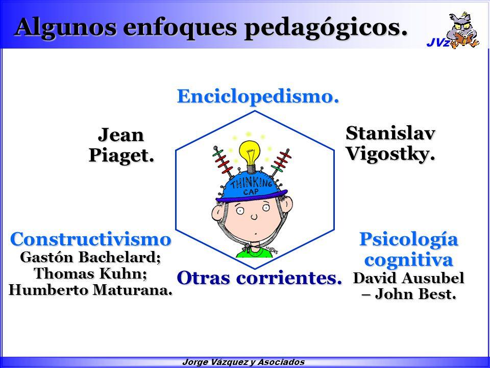 Jorge Vázquez y Asociados Algunos enfoques pedagógicos.
