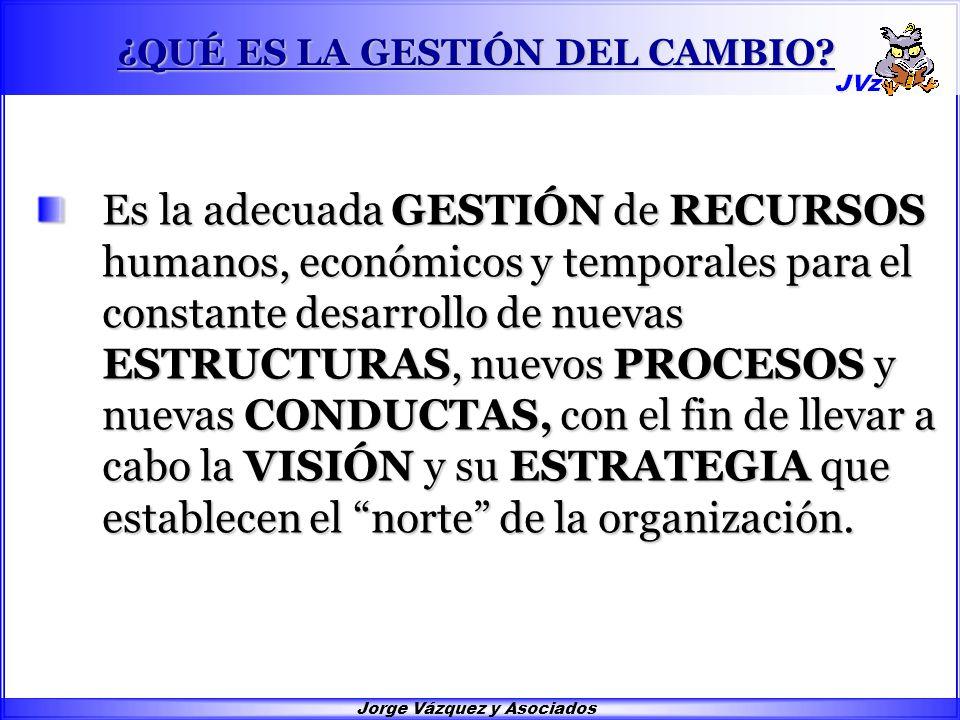Jorge Vázquez y Asociados ¿QUÉ ES LA GESTIÓN DEL CAMBIO.
