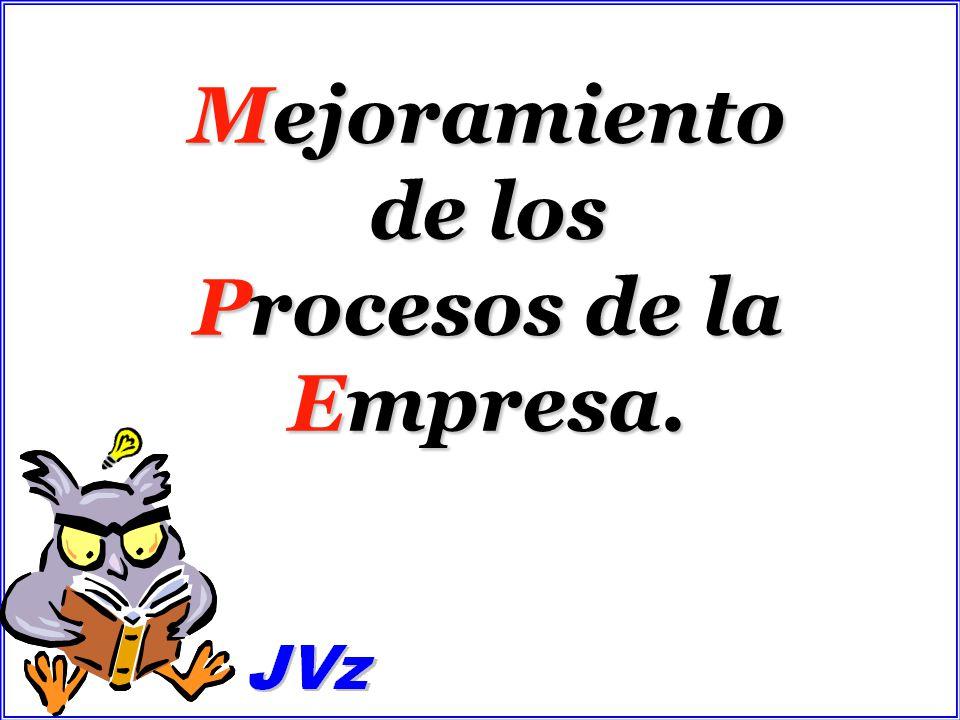 Mejoramiento de los Procesos de la Empresa.