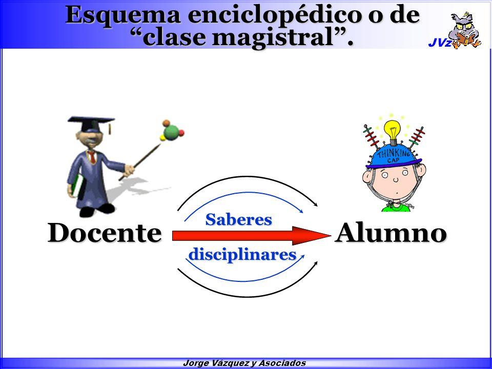 Jorge Vázquez y Asociados Saberes Esquema enciclopédico o de clase magistral.