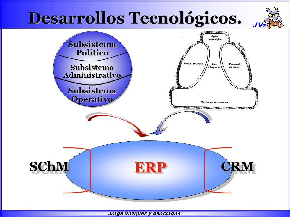 Jorge Vázquez y Asociados Subsistema Político Subsistema Administrativo Subsistema Operativo Desarrollos Tecnológicos.
