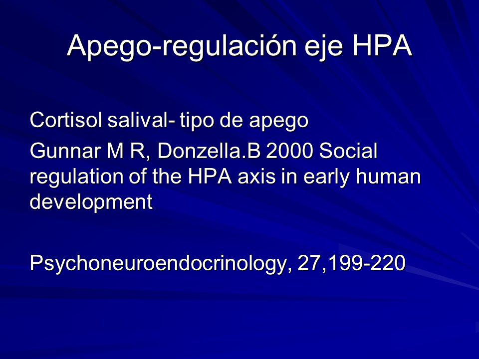 Apego-regulación eje HPA Cortisol salival- tipo de apego Gunnar M R, Donzella.B 2000 Social regulation of the HPA axis in early human development Psyc