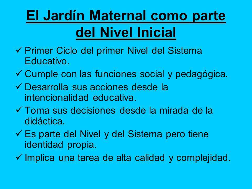 El Jardín Maternal como parte del Nivel Inicial Primer Ciclo del primer Nivel del Sistema Educativo. Cumple con las funciones social y pedagógica. Des