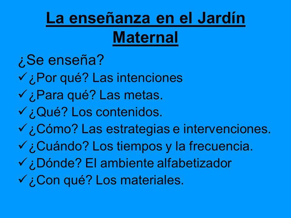La enseñanza en el Jardín Maternal ¿Se enseña? ¿Por qué? Las intenciones ¿Para qué? Las metas. ¿Qué? Los contenidos. ¿Cómo? Las estrategias e interven