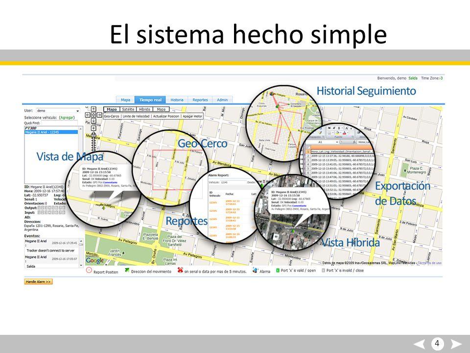 El sistema hecho simple 4