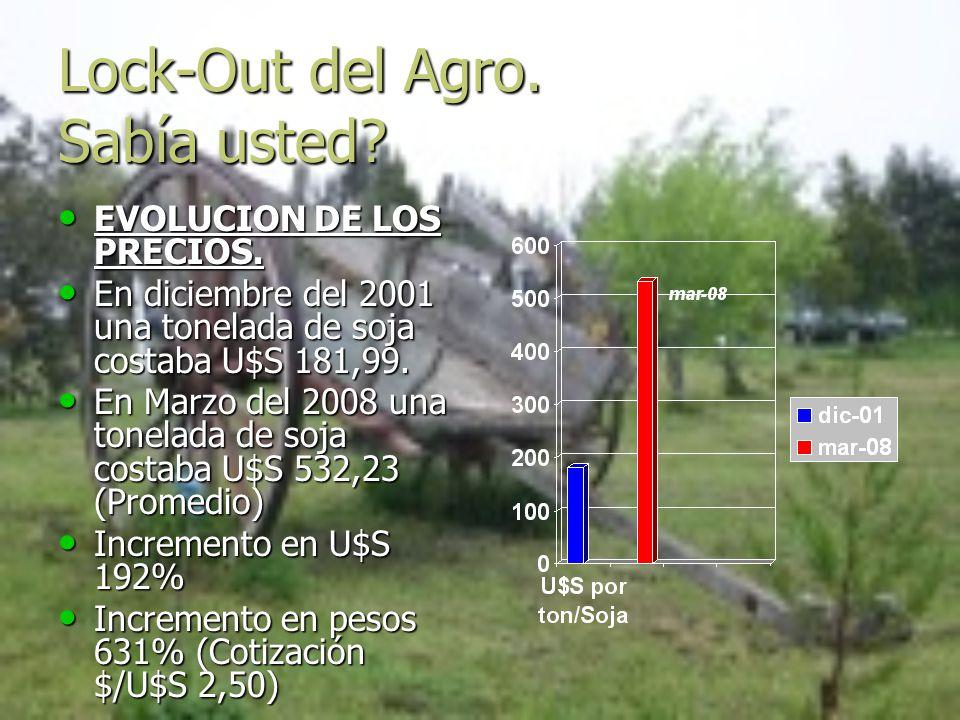 Lock-Out del Agro. Sabía usted? EVOLUCION DE LOS PRECIOS. EVOLUCION DE LOS PRECIOS. En diciembre del 2001 una tonelada de soja costaba U$S 181,99. En