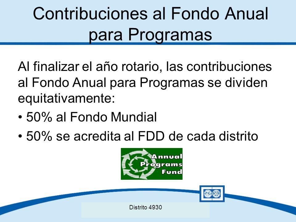 Seminario Distrital de La Fundación Rotaria del Distrito XXXX Contribuciones al Fondo Anual para Programas Al finalizar el año rotario, las contribuci