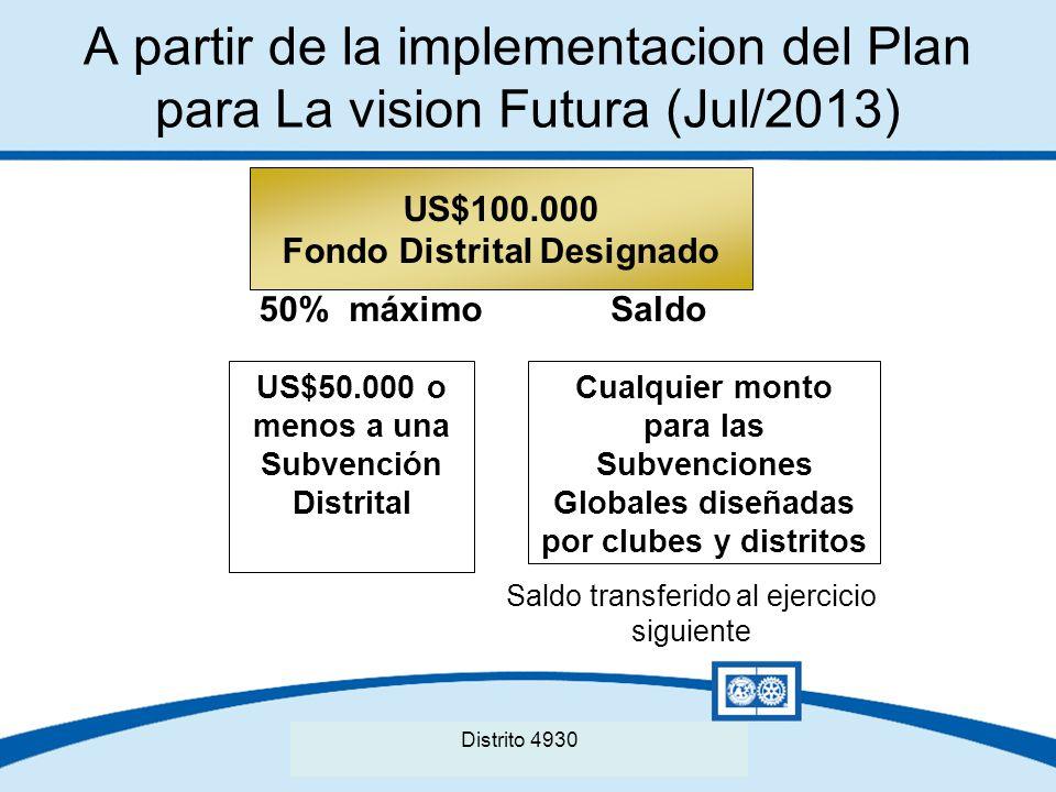 Seminario Distrital de La Fundación Rotaria del Distrito XXXX US$100.000 Fondo Distrital Designado US$50.000 o menos a una Subvención Distrital Cualqu